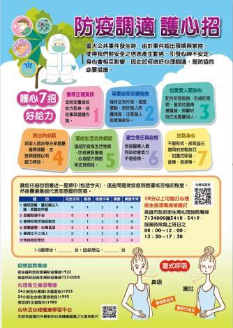防疫調適護心招-海報