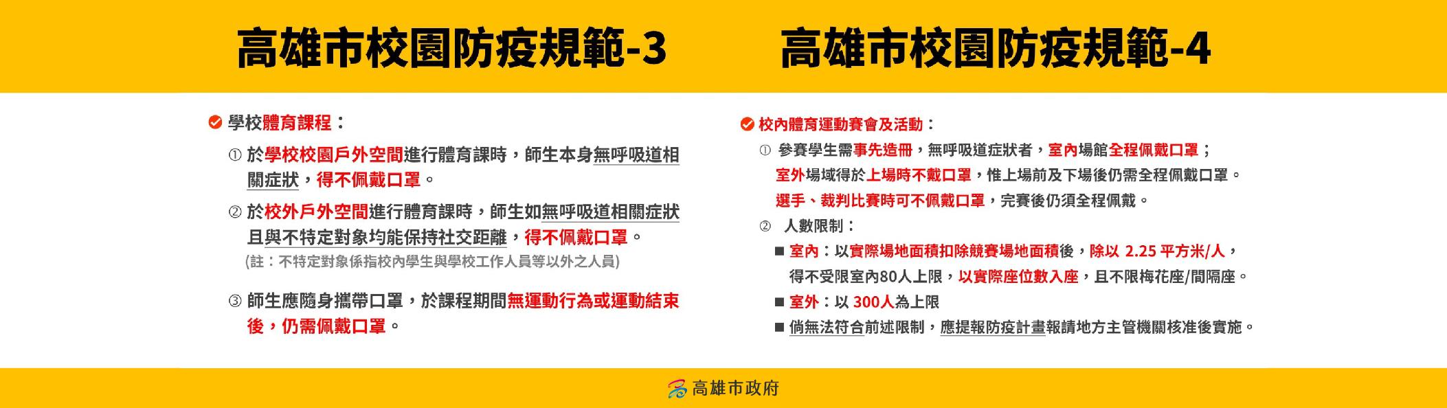 校園防疫規範34