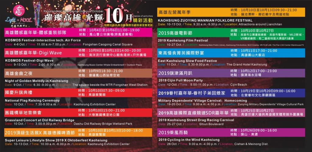 October Events – Kaohsiung